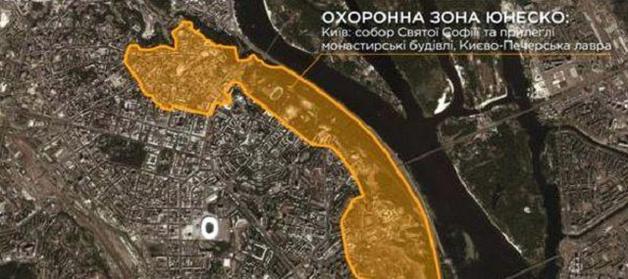 Киев: наследство в руинах, руина в головах