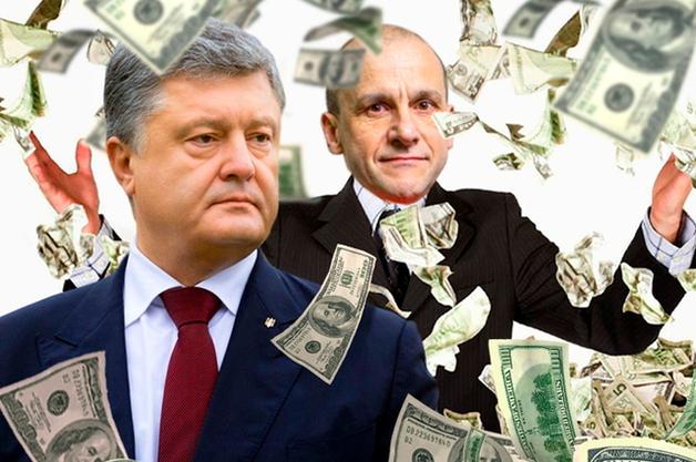 Порошенко и Григоришин: энергичное партнерство