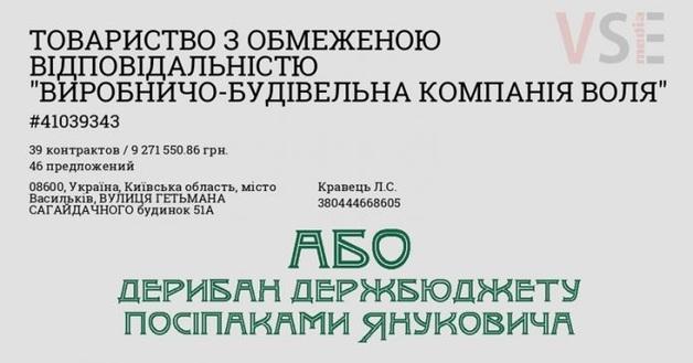 Леся Кравець і «Виробничо-будівельна компанія ВОЛЯ»: як оточення Януковича продовжує багатіти за рахунок держави