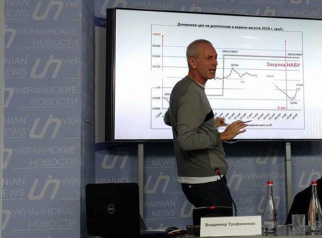 Скандальная «Трейд Коммодити» ворвалась в рейтинг динамичных компаний Европы