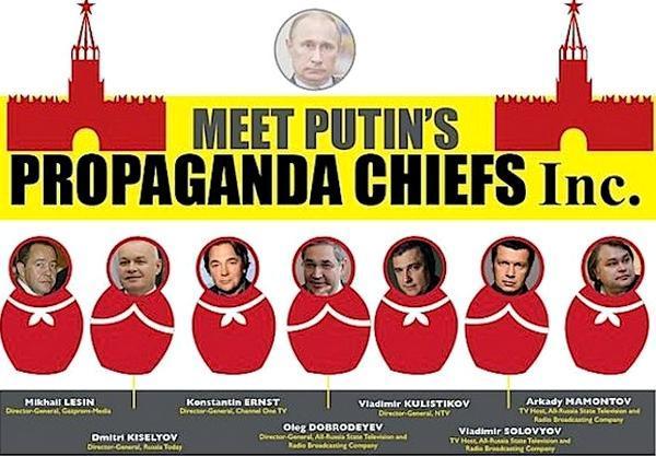 Как боевая пропаганда России влияет на войну в Украине