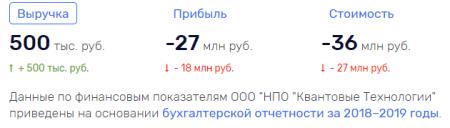 """Банки """"влипают"""" в PNK Шаркова"""