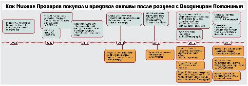 prokhorov mmmmm fullscreen-59239482498327956239854938758974235341t9m