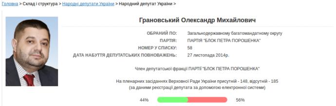 грановский а. м.