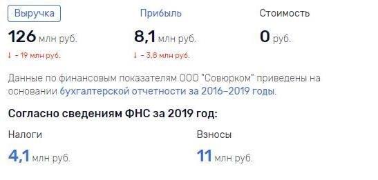 московпост